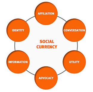enterprise b to b e-commerce social currency | Clarity