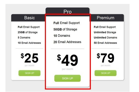 The price anchoring strategy for pricing in eCommerce