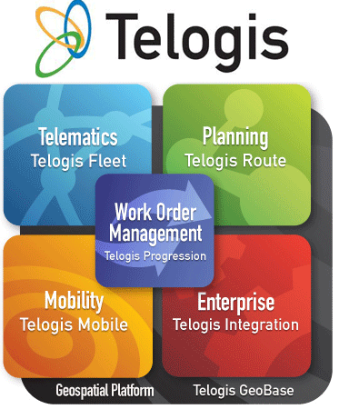 Telogis Integration ERP CRM eCommerce