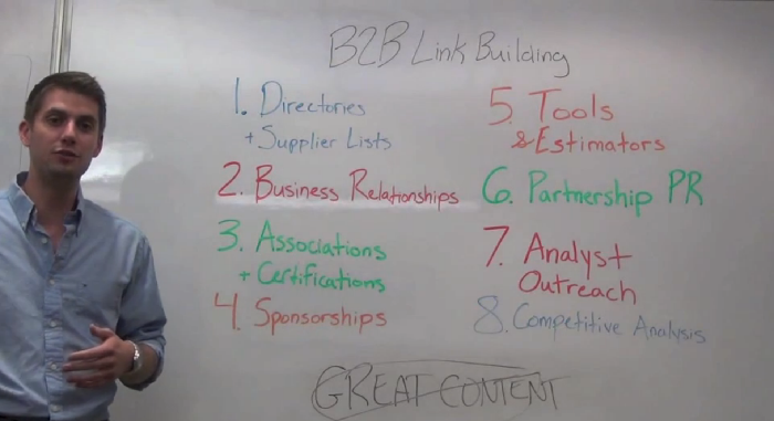B2B link building tips, foundation of business to business SEO
