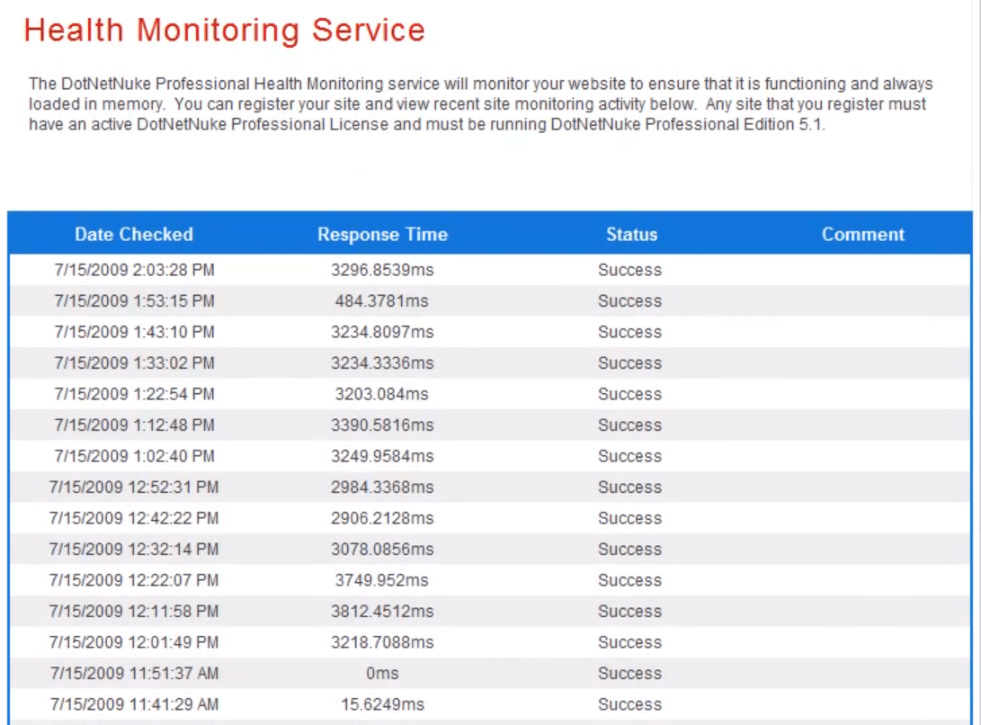 DotNetNuke Health Monitoring Feature